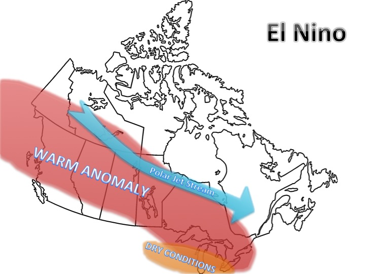Oscillation effects on Canada during (a) El Nino and