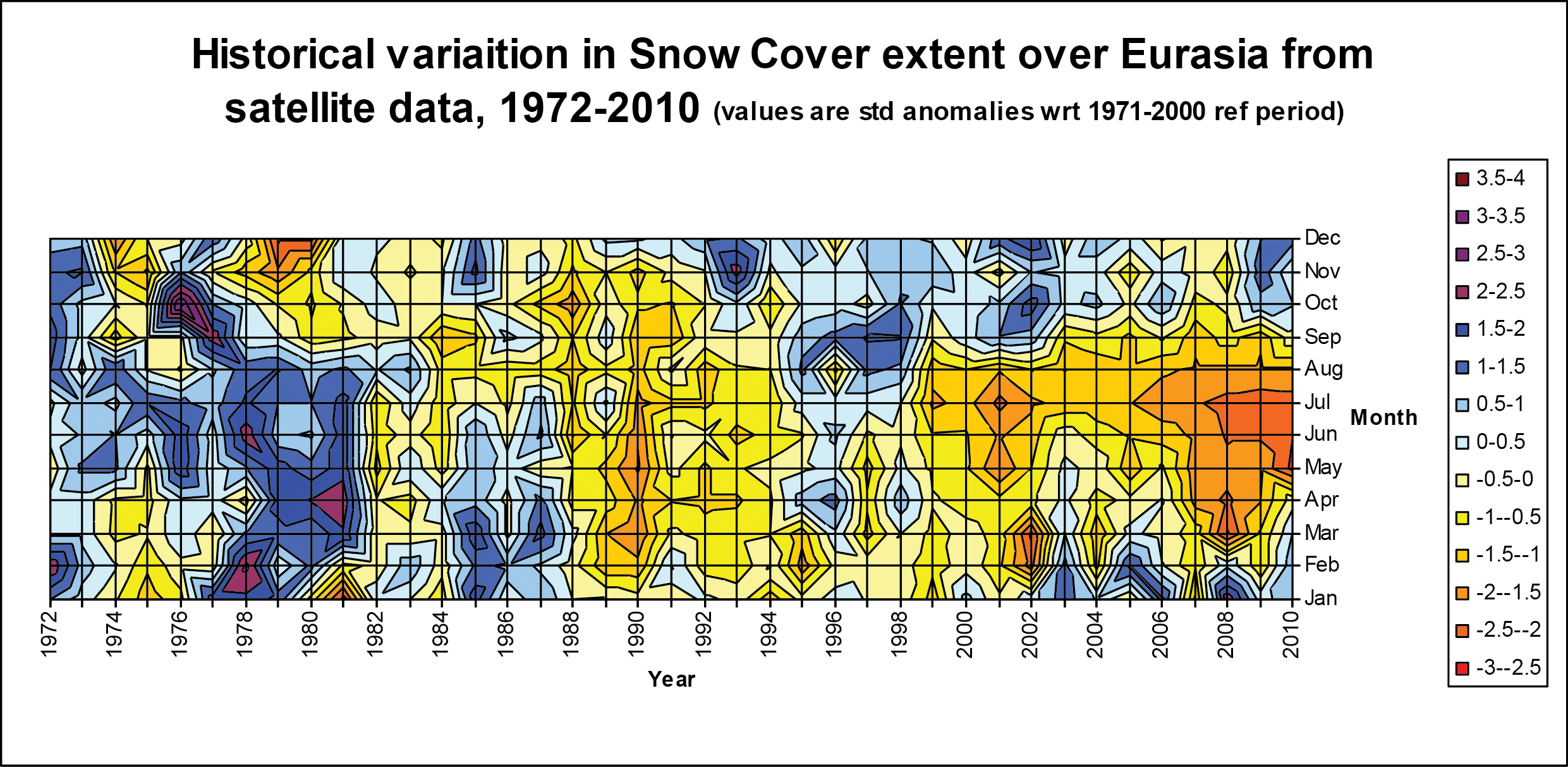 Satellite-derived contour plots of monthly snow cover extent over Eurasia